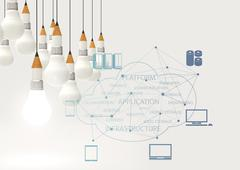 pencil lightbulb 3d and cloud network diagram as concept - stock illustration