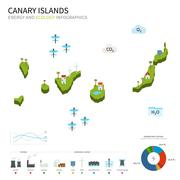 Energy industry and ecology of Canary Islands - stock illustration