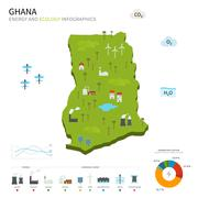 Stock Illustration of Energy industry and ecology of Ghana