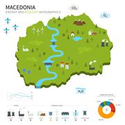 Energy industry and ecology of Macedonia - stock illustration