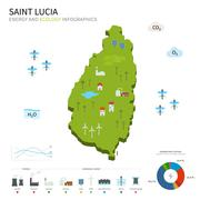 Energy industry and ecology of Saint Lucia - stock illustration