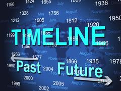 Time line meaning timeline chart and gone Stock Illustration