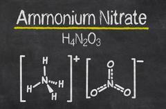 blackboard with the chemical formula of ammonium nitrate - stock photo