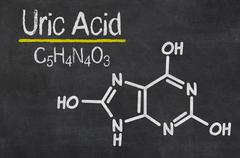 Blackboard with the chemical formula of uric acid Stock Photos