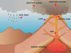 Volcano Stock Illustration