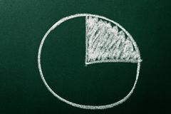 Circle chart showing percentage value Stock Photos