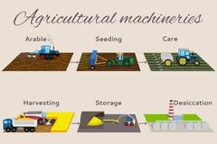Illustration of the process of growing and harvesting crops.  - stock illustration