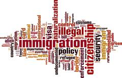 Immigration word cloud Piirros