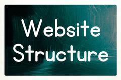 Website structure concept Stock Photos