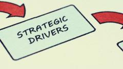 Strategic Drivers To Critical Business Issues Stock Footage