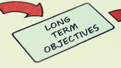 Long Term Objectives To Tactical Initiatives - stock footage