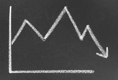 Descending graph Stock Photos