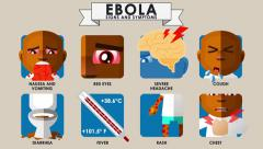EBOLA - signs and symptoms - English - stock footage