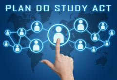 Stock Illustration of plan do study act