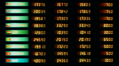 Currency exchange rate table Stock Footage