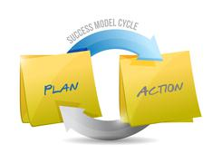success model cycle plan and action. illustration design over white - stock illustration