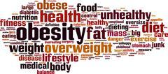 obesity word cloud - stock illustration