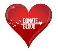 Blood donation medicine help hospital save life Piirros