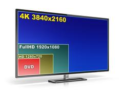 4K TV display with comparison of screen resolutions - stock illustration