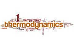 Thermodynamics word cloud Stock Illustration