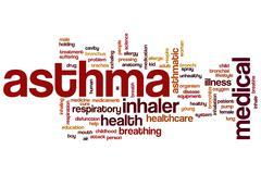 Asthma word cloud Piirros