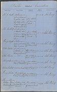 School Punishment Register, c.1880 - free stock photo
