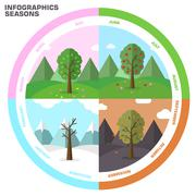 Season infographic set of nature tree background. Tamplate for w Stock Illustration