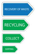 Stock Illustration of recovery of waste