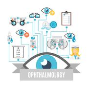 Ophthalmology concept flat - stock illustration