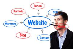 Man analysing website structure schema on the whiteboard Stock Photos