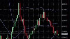Timelapse of moving candlestick in Forex market - stock footage