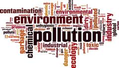 Pollution word cloud Stock Illustration