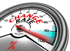 change rate conceptual meter - stock photo