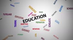 Education Word Cloud (60fps) Stock Footage