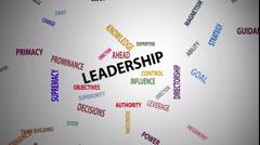 Stock Video Footage of Leadership Word Cloud (60fps)