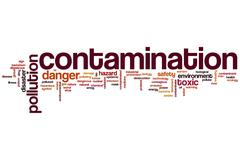 Contamination word cloud Stock Illustration