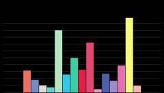 Column Diagram 1 - Black-Colored Stock Footage