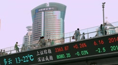 Financial electronic Dow Jones index billboard in Shanghai, China Stock Footage