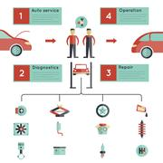 Auto Service Guideline Stock Illustration