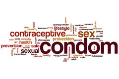 Condom word cloud Piirros