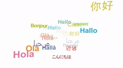 Hello in 13 languages - seamless looping, alpha included Stock Footage