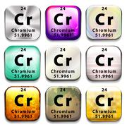 A periodic table button showing Chromium - stock illustration