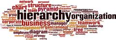 Stock Illustration of hierarchy word cloud