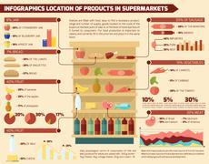 Supermarket Infographic Set - stock illustration