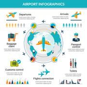 Stock Illustration of Airport Infographic Set