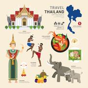 travel concept thailand landmark flat icons design .vector illustration - stock illustration