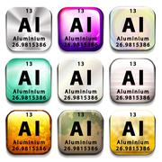 A button showing the element Aluminium Stock Illustration