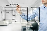 Stock Photo of website and mobile app development