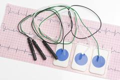 Electrocardiogram leads Kuvituskuvat