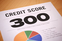 Credit Report Score Rises NTSC 4x3 Version - stock footage